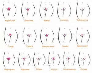 Волосы в интимной зоне: как поступить с растительностью